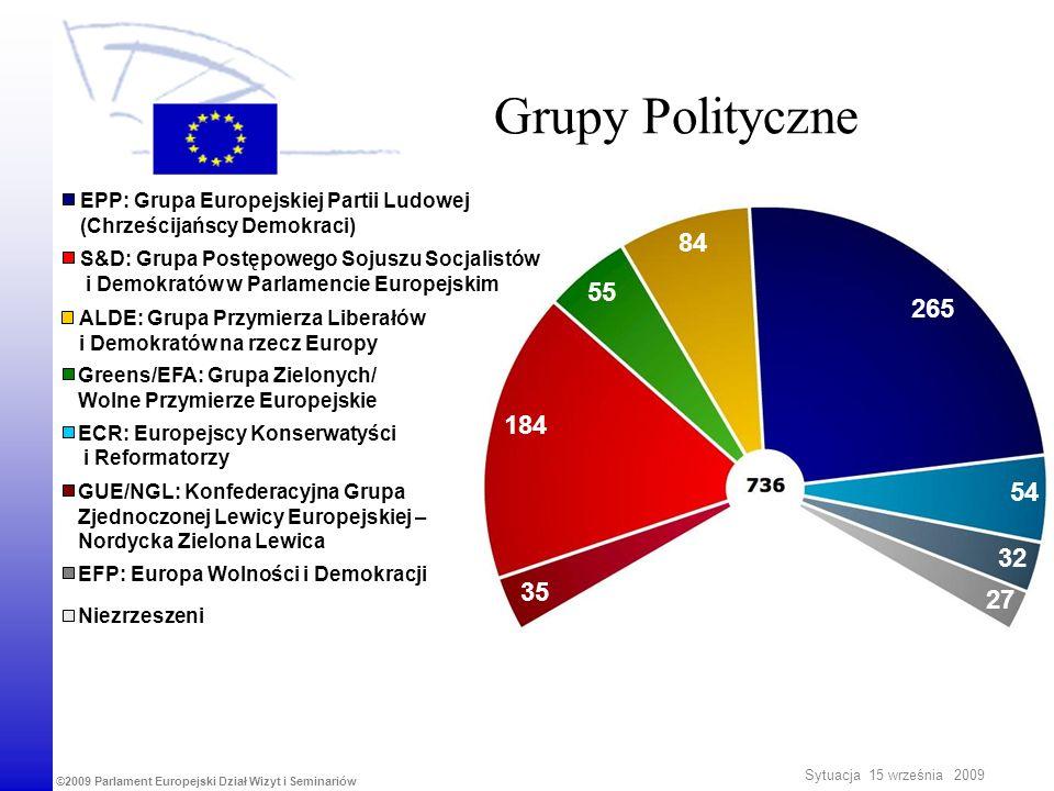 ©2009 Parlament Europejski Dział Wizyt i Seminariów Grupy Polityczne EPP: Grupa Europejskiej Partii Ludowej (Chrześcijańscy Demokraci) S&D: Grupa Post