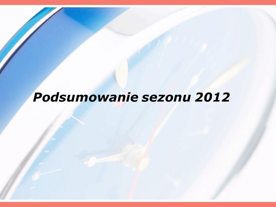 Podsumowanie sezonu 2012