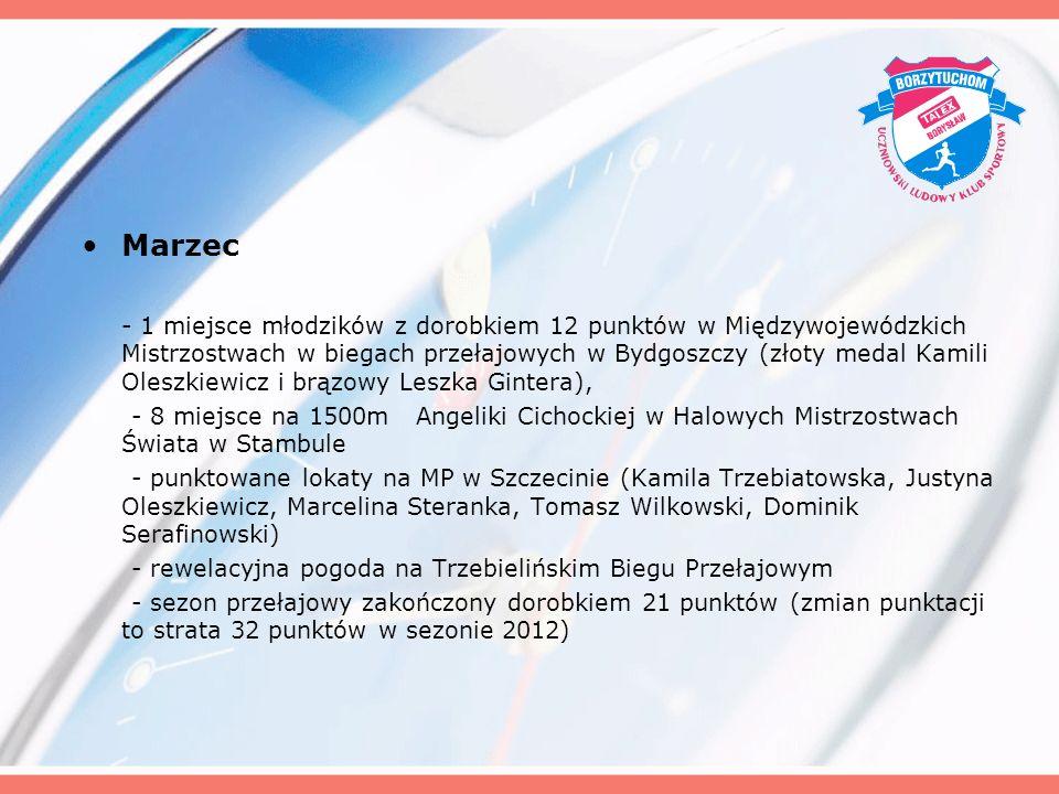 Marzec - 1 miejsce młodzików z dorobkiem 12 punktów w Międzywojewódzkich Mistrzostwach w biegach przełajowych w Bydgoszczy (złoty medal Kamili Oleszki