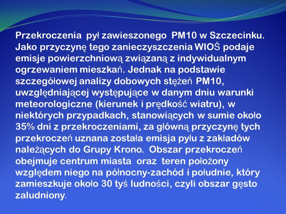 Przekroczenia py ł zawieszonego PM10 w Szczecinku. Jako przyczyn ę tego zanieczyszczenia WIO Ś podaje emisje powierzchniow ą zwi ą zan ą z indywidualn