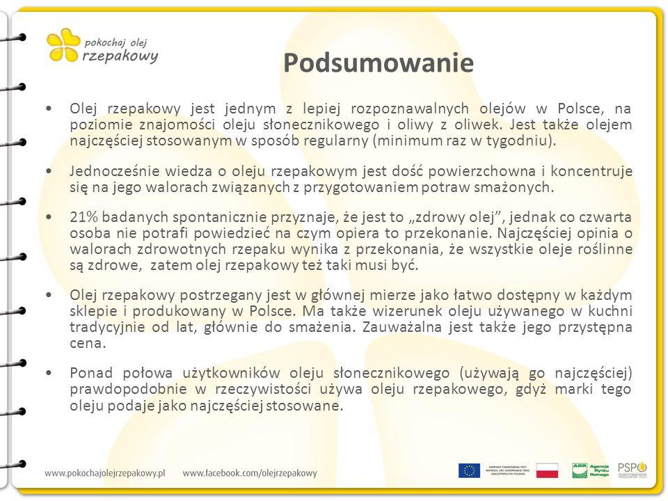 Podsumowanie Olej rzepakowy jest jednym z lepiej rozpoznawalnych olejów w Polsce, na poziomie znajomości oleju słonecznikowego i oliwy z oliwek. Jest