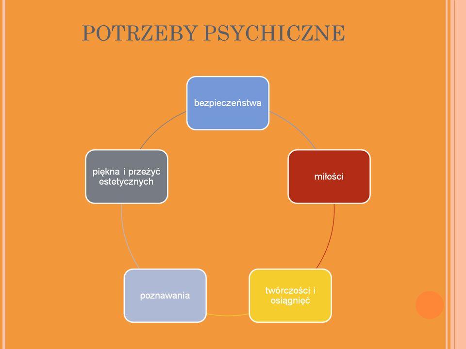 POTRZEBY PSYCHICZNE