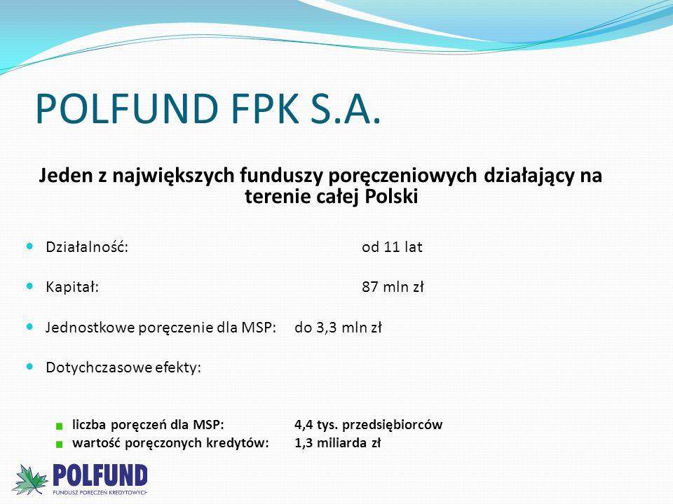 POLFUND FPK S.A. Jeden z największych funduszy poręczeniowych działający na terenie całej Polski Działalność: od 11 lat Kapitał:87 mln zł Jednostkowe
