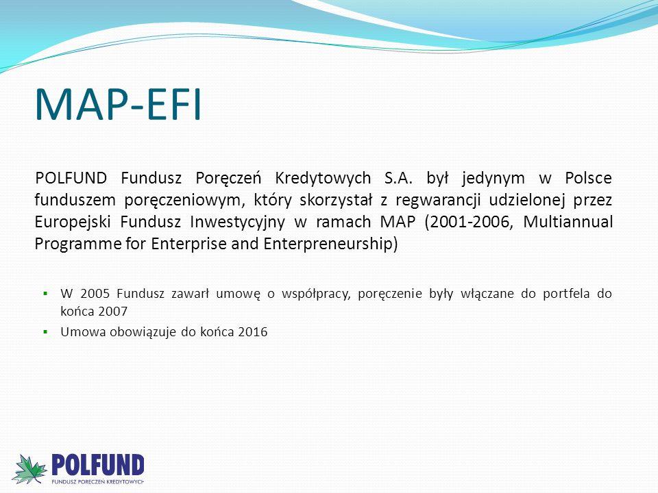 MAP-EFI POLFUND Fundusz Poręczeń Kredytowych S.A. był jedynym w Polsce funduszem poręczeniowym, który skorzystał z regwarancji udzielonej przez Europe