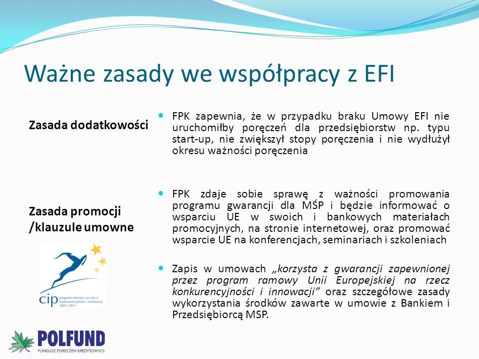 Zasady działania i współpracy w ramach CIP - EFI FPK jest zobowiązany zapewnić szerszy i dogodniejszy dostęp do finansowania MSP Zawarcie umowy o podziale ryzyka pomiędzy EFI i FPK Ustalenie współczynnika pułapu regwarancji (CAP) EFI nie pobiera wynagrodzenia – brak opłat od FPK Stosunkowo proste raportowanie – sprawozdawczość Brak pomocy publicznej Skomplikowana umowa