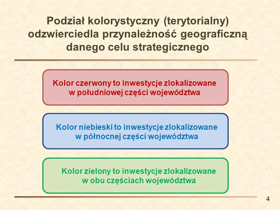 Podział kolorystyczny (terytorialny) odzwierciedla przynależność geograficzną danego celu strategicznego Kolor czerwony to inwestycje zlokalizowane w