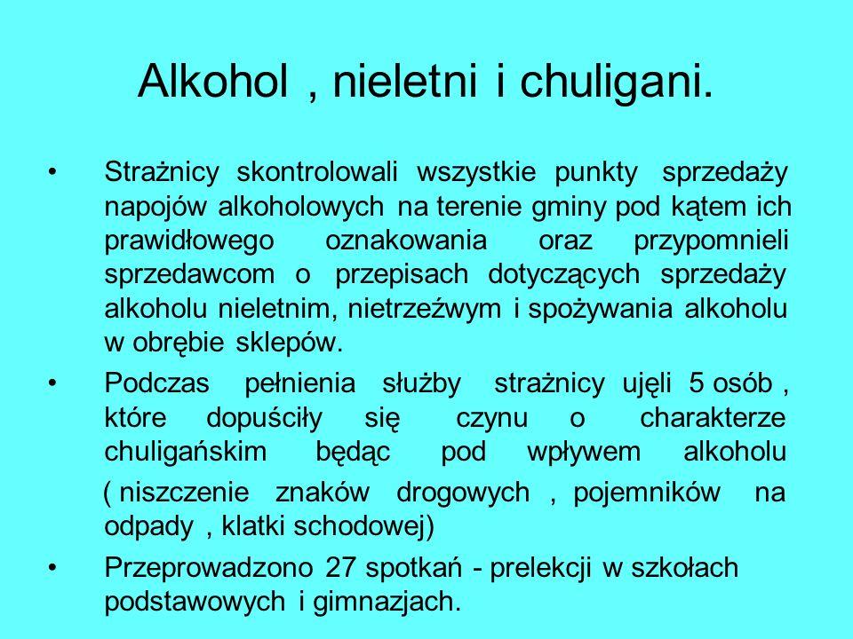 Alkohol, nieletni i chuligani. Strażnicy skontrolowali wszystkie punkty sprzedaży napojów alkoholowych na terenie gminy pod kątem ich prawidłowego ozn