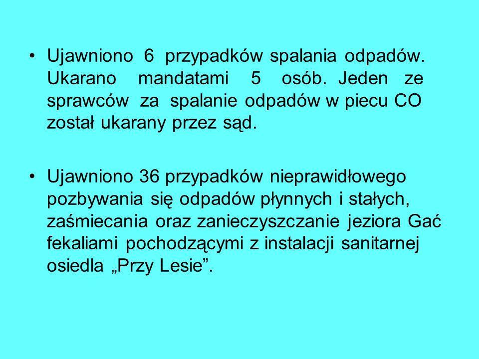 Powyższe wyniki są rezultatem zarówno rutynowych kontroli prowadzonych przez strażników, jak i interwencji zgłaszanych przez mieszkańców gminy..