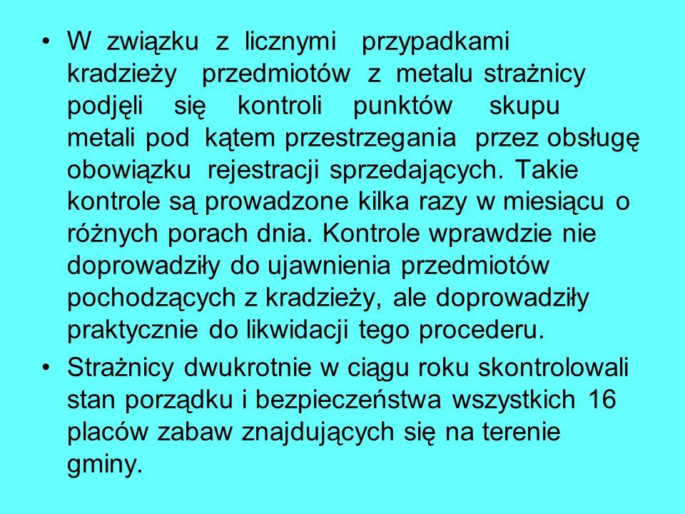 Dziękuję za uwagę. Komendant Straży Miejskiej w Murowanej Goślinie Piotr Kubczak
