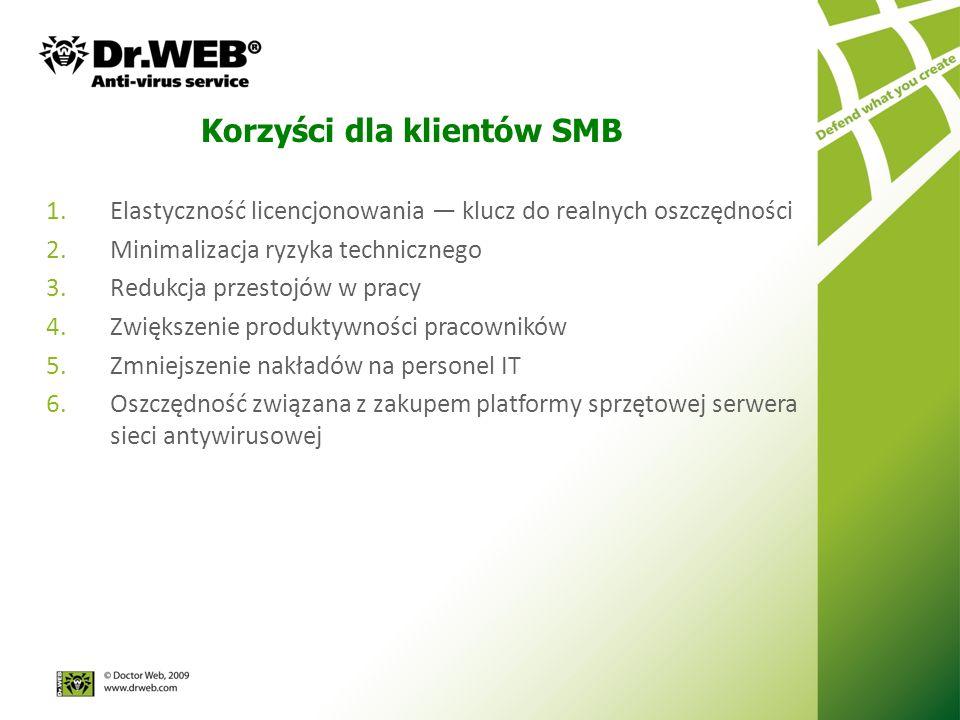 1.Elastyczność licencjonowania klucz do realnych oszczędności 2.Minimalizacja ryzyka technicznego 3.Redukcja przestojów w pracy 4.Zwiększenie produktywności pracowników 5.Zmniejszenie nakładów na personel IT 6.Oszczędność związana z zakupem platformy sprzętowej serwera sieci antywirusowej Korzyści dla klientów SMB