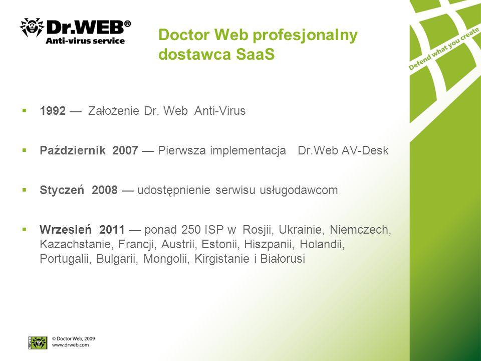 Doctor Web profesjonalny dostawca SaaS 1992 Założenie Dr.
