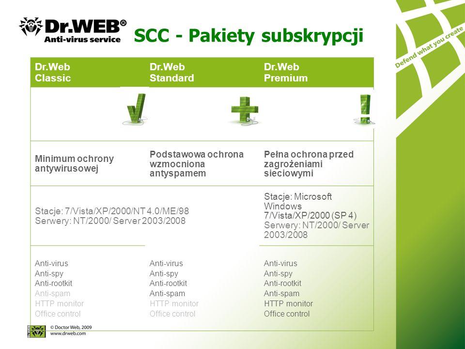 Dr.Web Classic Dr.Web Standard Dr.Web Premium Minimum ochrony antywirusowej Podstawowa ochrona wzmocniona antyspamem Pełna ochrona przed zagrożeniami sieciowymi Stacje: 7/Vista/XP/2000/NT 4.0/ME/98 Serwery: NT/2000/ Server 2003/2008 Stacje: Microsoft Windows 7/Vista/XP/2000 (SP 4) Serwery: NT/2000/ Server 2003/2008 Anti-virus Anti-spy Anti-rootkit Anti-spam HTTP monitor Office control Anti-virus Anti-spy Anti-rootkit Anti-spam HTTP monitor Office control Anti-virus Anti-spy Anti-rootkit Anti-spam HTTP monitor Office control SCC - Pakiety subskrypcji