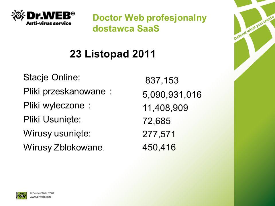Doctor Web profesjonalny dostawca SaaS 23 Listopad 2011 Stacje Online: Pliki przeskanowane : Pliki wyleczone : Pliki Usunięte: Wirusy usunięte: Wirusy Zblokowane : 837,153 5,090,931,016 11,408,909 72,685 277,571 450,416