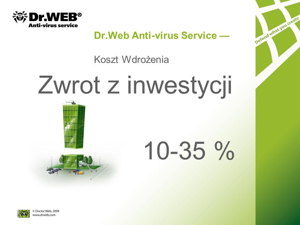 Dr.Web Anti-virus Service Koszt Wdrożenia 10-35 % Zwrot z inwestycji