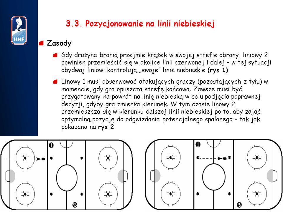 12 3.3. Pozycjonowanie na linii niebieskiej Zasady Gdy drużyna bronią przejmie krążek w swojej strefie obrony, liniowy 2 powinien przemieścić się w ok