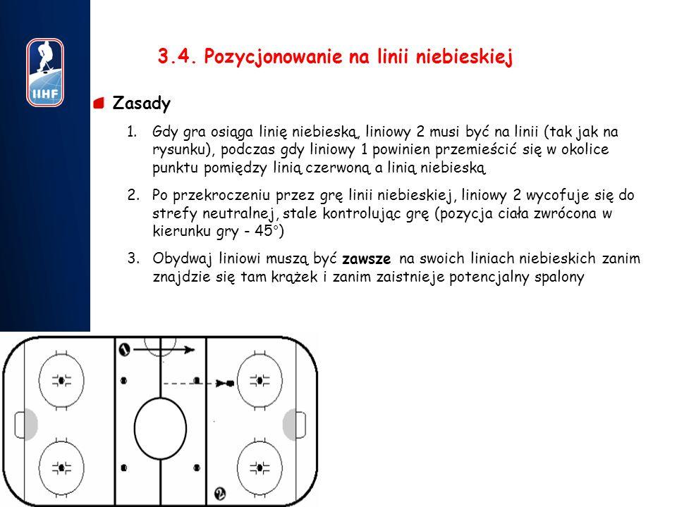 13 3.4. Pozycjonowanie na linii niebieskiej Zasady 1.Gdy gra osiąga linię niebieską, liniowy 2 musi być na linii (tak jak na rysunku), podczas gdy lin