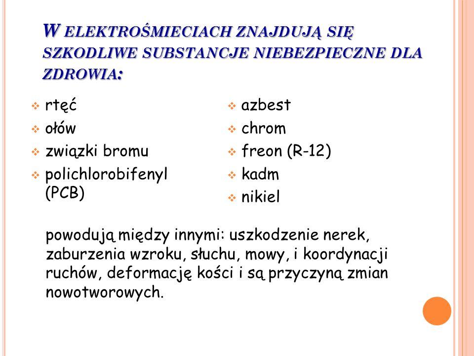 W ELEKTROŚMIECIACH ZNAJDUJĄ SIĘ SZKODLIWE SUBSTANCJE NIEBEZPIECZNE DLA ZDROWIA : rtęć ołów związki bromu polichlorobifenyl (PCB) azbest chrom freon (R