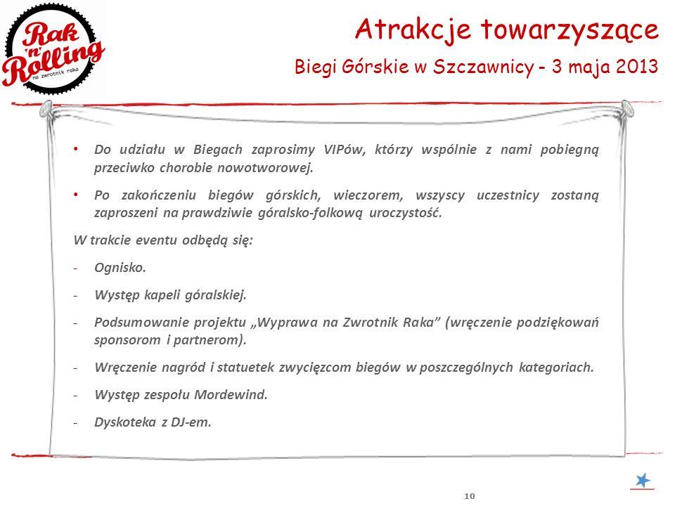10 Atrakcje towarzyszące Biegi Górskie w Szczawnicy - 3 maja 2013 Zaproszenie na wernisaż Do udziału w Biegach zaprosimy VIPów, którzy wspólnie z nami