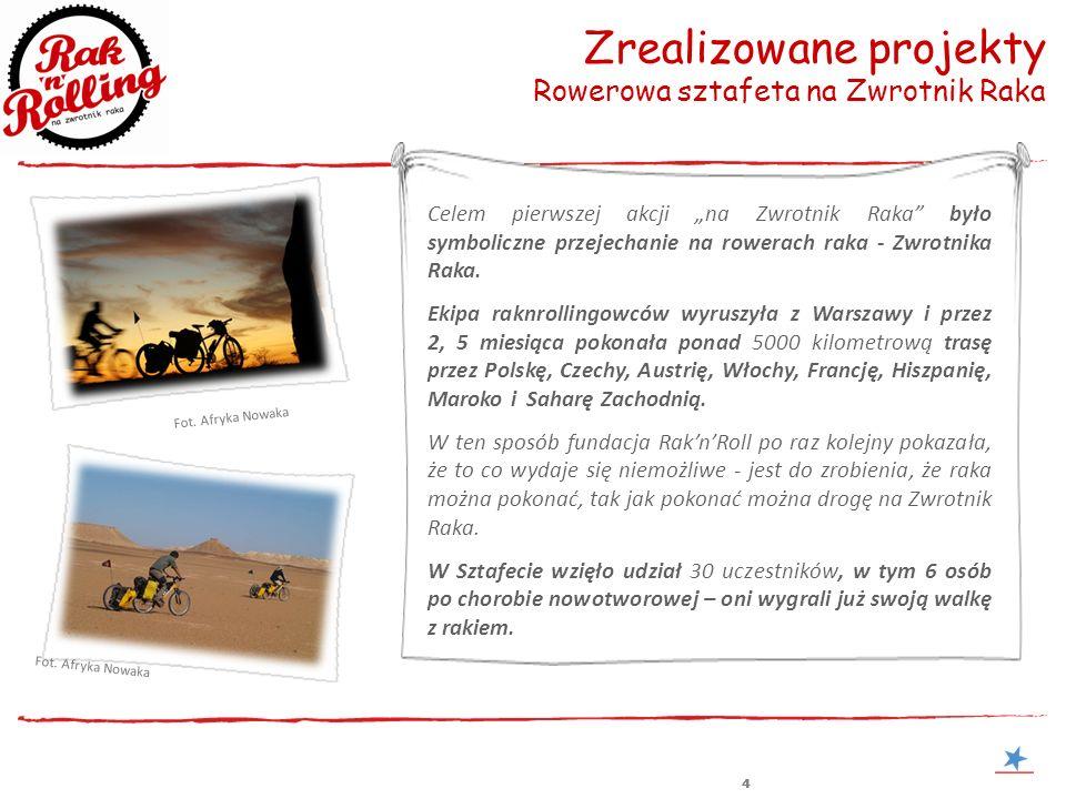 555 Media o Wyprawie na Zwrotnik Ra ka realizację projektu na bieżąco relacjonowały media w całym kraju, oto niektóre z nich: Radio Tok FM: http://www.tokfm.pl/Tokfm/2029020,103085,12651959.htmlhttp://www.tokfm.pl/Tokfm/2029020,103085,12651959.html Polskie Radio: http://www.polskieradio.pl/5553e686-1167-42ba-8258-606d7ef65923.mp3http://www.polskieradio.pl/5553e686-1167-42ba-8258-606d7ef65923.mp3 TVN: http://dziendobry.tvn.pl/video/pokonaly-raka-dotarly-na-rowerach-na-zwrotnik-raka,1,newest,72966.htmlhttp://dziendobry.tvn.pl/video/pokonaly-raka-dotarly-na-rowerach-na-zwrotnik-raka,1,newest,72966.html TVP2 – Teleexpress: http://teleexpress.tvp.pl/http://teleexpress.tvp.pl/ TVP2 – Panorama: http://www.tvp.pl/publicystyka/programy-informacyjne/panoramahttp://www.tvp.pl/publicystyka/programy-informacyjne/panorama Portale internetowe: http://nawalizkach.com.pl/2012/10/pojada-na-rowerach-z-polski-na-zwrotnik-raka/ http://www.mmtrojmiasto.pl/428435/2012/10/11/raknrolling-zwrotnik-raka-na-rowerach-rusza-niezwykla-akcja- fundacji-raknroll?category=news Gazeta Wyborcza: http://warszawa.gazeta.pl/warszawa/1,34862,12651703,Na_rowerach_przez_zwrotnik_Raka__Antyrakowa_akcja.html http://warszawa.gazeta.pl/warszawa/1,34862,12651703,Na_rowerach_przez_zwrotnik_Raka__Antyrakowa_akcja.html Wysokie obcasy: http://www.wysokieobcasy.pl/wysokieobcasy/1,114377,12640054,Fundacja_Rak_n_Roll_jedzie_na_rowerach_na_Zwro tnik.html?utm_source=facebook.com&utm_medium=SM&utm_campaign=FB_Komentarze http://www.wysokieobcasy.pl/wysokieobcasy/1,114377,12640054,Fundacja_Rak_n_Roll_jedzie_na_rowerach_na_Zwro tnik.html?utm_source=facebook.com&utm_medium=SM&utm_campaign=FB_Komentarze Zwierciadło: http://zwierciadlo.pl/2012/zdrowie/porady/rak%E2%80%99n%E2%80%99roll-jedzie-na-zwrotnik-raka http://m.interia.pl/fakty/news,1850906,4509?utm_source=fakty&utm_medium=&utm_campaign=polecane