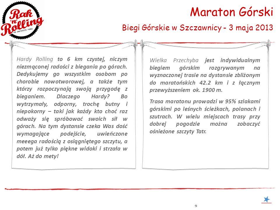 10 Atrakcje towarzyszące Biegi Górskie w Szczawnicy - 3 maja 2013 Zaproszenie na wernisaż Do udziału w Biegach zaprosimy VIPów, którzy wspólnie z nami pobiegną przeciwko chorobie nowotworowej.