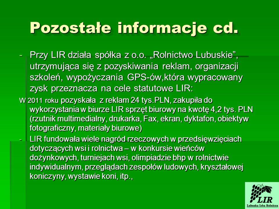 Pozostałe informacje cd. -Przy LIR działa spółka z o.o. Rolnictwo Lubuskie, utrzymująca się z pozyskiwania reklam, organizacji szkoleń, wypożyczania G