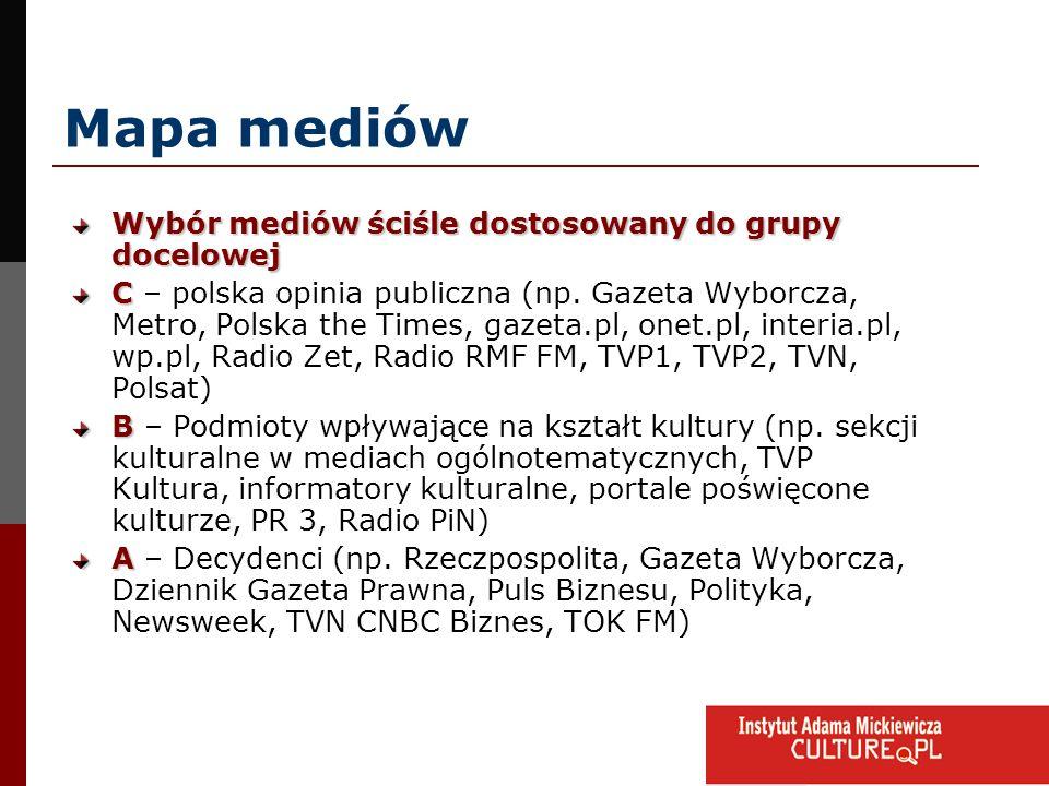Mapa mediów Wybór mediów ściśle dostosowany do grupy docelowej C C – polska opinia publiczna (np. Gazeta Wyborcza, Metro, Polska the Times, gazeta.pl,