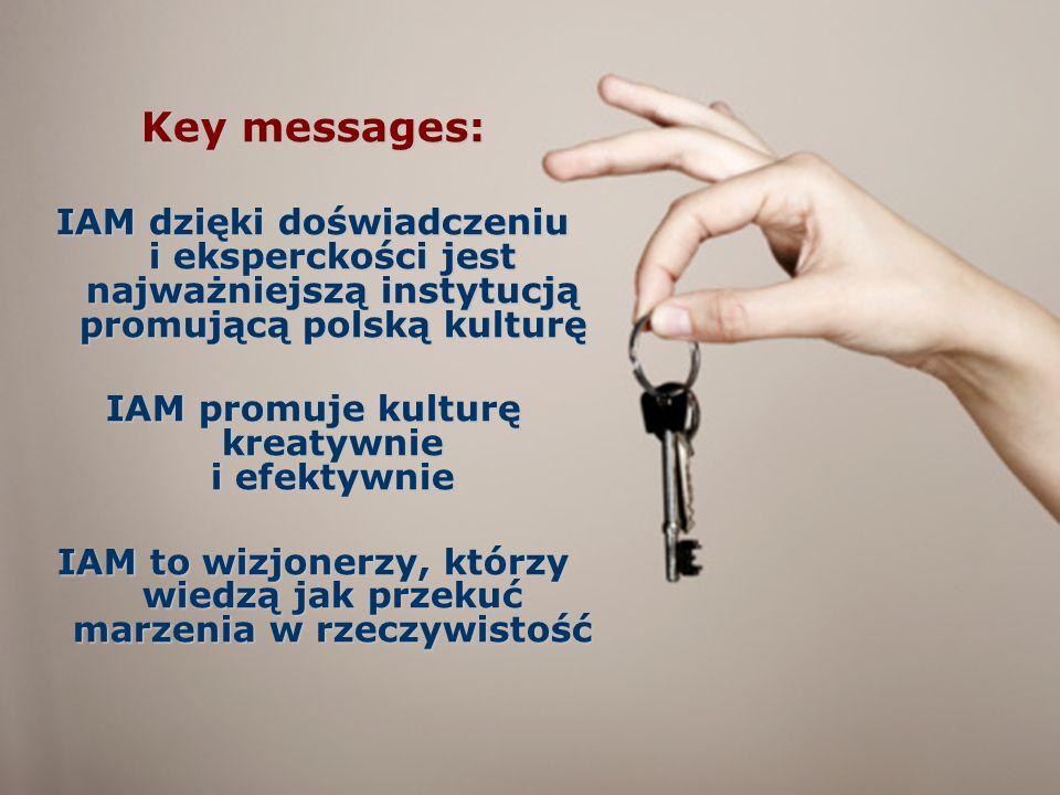 Założenia strategiczne Kreowanie wizerunku IAM jako kluczowej instytucji promującej polską kulturę za granicą - baza do dalszych, długoterminowych działań kreujących wizerunek Instytutu Działania mające na celu mądre i bezpieczne zawłaszczenie sfery promocji polskiej kultury - IAM w pozycji eksperta-lidera, inicjującego koalicję podmiotów zainteresowanych tego typu działaniami Etap I Wykorzystanie obchodów 10-lecia IAM do zaznaczenia obecności IAM i zaprezentowania działalności instytutu szerokiej opinii publicznej Etap II Działania komunikacyjne mające na celu wywołanie dyskusji publicznej na temat promocji polskiej kultury Regularne działania komunikacyjne