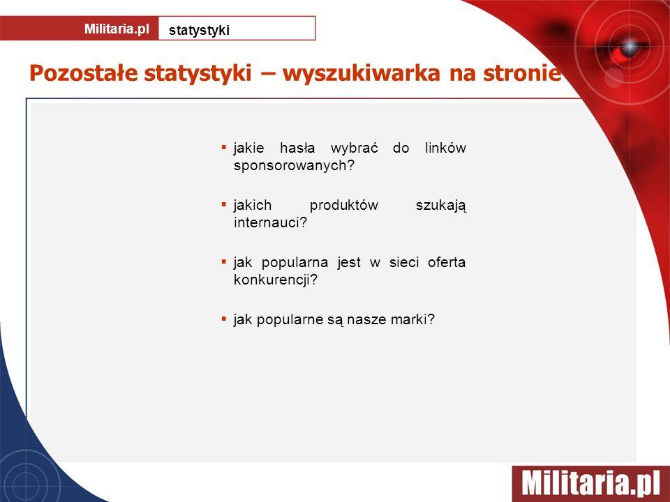 Pozostałe statystyki – wyszukiwarka na stronie Militaria.pl statystyki jakie hasła wybrać do linków sponsorowanych? jakich produktów szukają internauc