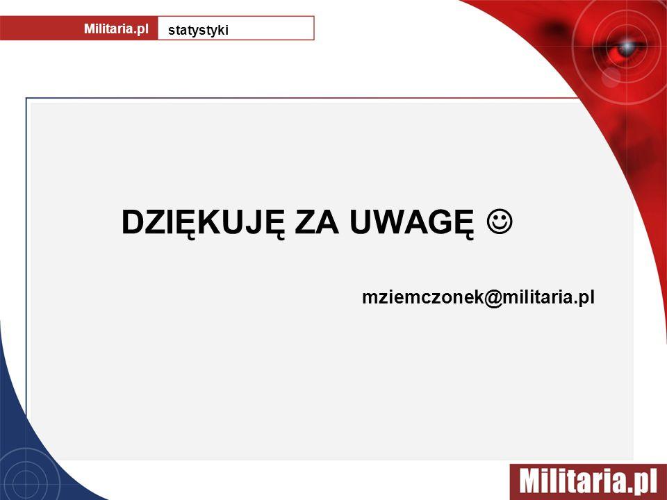 DZIĘKUJĘ ZA UWAGĘ mziemczonek@militaria.pl Militaria.pl statystyki