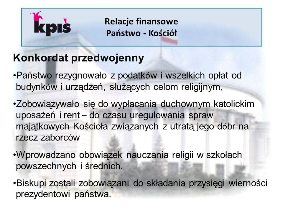 Relacje finansowe Państwo - Kościół Konkordat przedwojenny Państwo rezygnowało z podatk ó w i wszelkich opłat od budynk ó w i urządzeń, służących celo