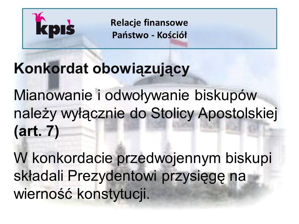 Relacje finansowe Państwo - Kościół Konkordat obowiązujący Mianowanie i odwoływanie biskupów należy wyłącznie do Stolicy Apostolskiej (art. 7) W konko