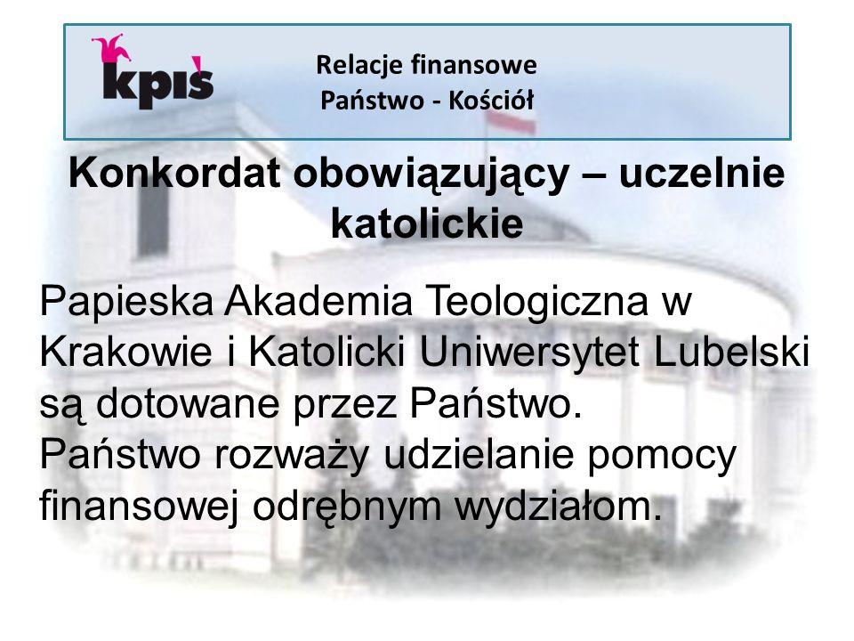Relacje finansowe Państwo - Kościół Konkordat obowiązujący – uczelnie katolickie Papieska Akademia Teologiczna w Krakowie i Katolicki Uniwersytet Lube