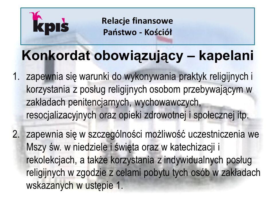 Relacje finansowe Państwo - Kościół Konkordat obowiązujący – kapelani 1.zapewnia się warunki do wykonywania praktyk religijnych i korzystania z posług