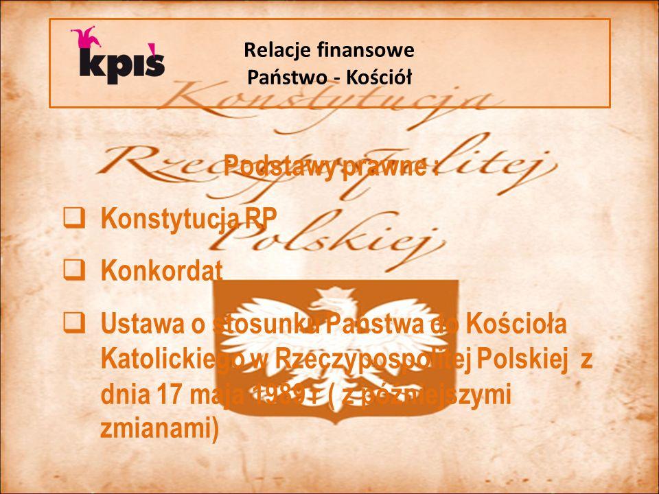 Relacje finansowe Państwo - Kościół Podstawy prawne : Konstytucja RP Konkordat Ustawa o stosunku Państwa do Kościoła Katolickiego w Rzeczypospolitej P