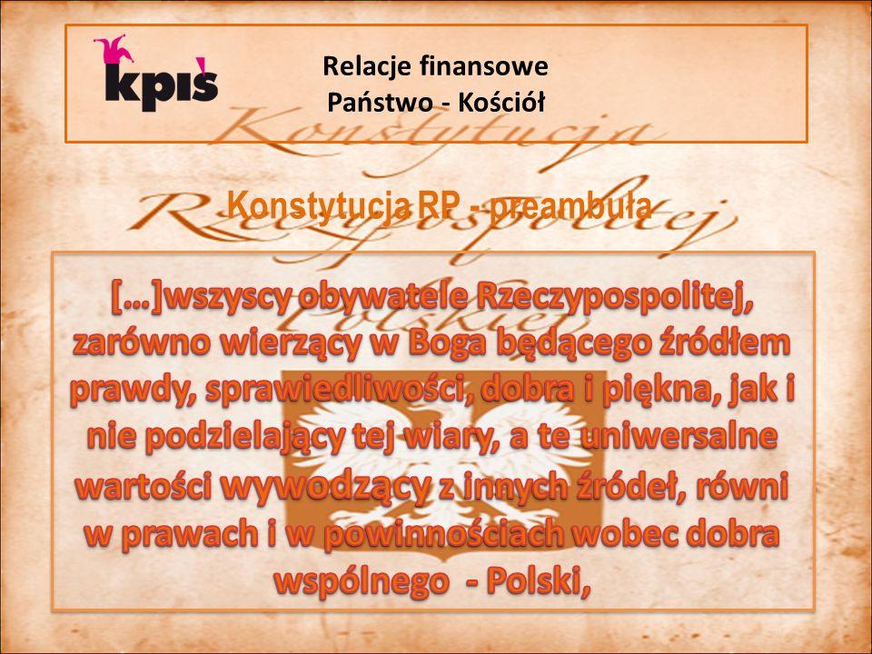 Relacje finansowe Państwo - Kościół Konstytucja RP - preambuła