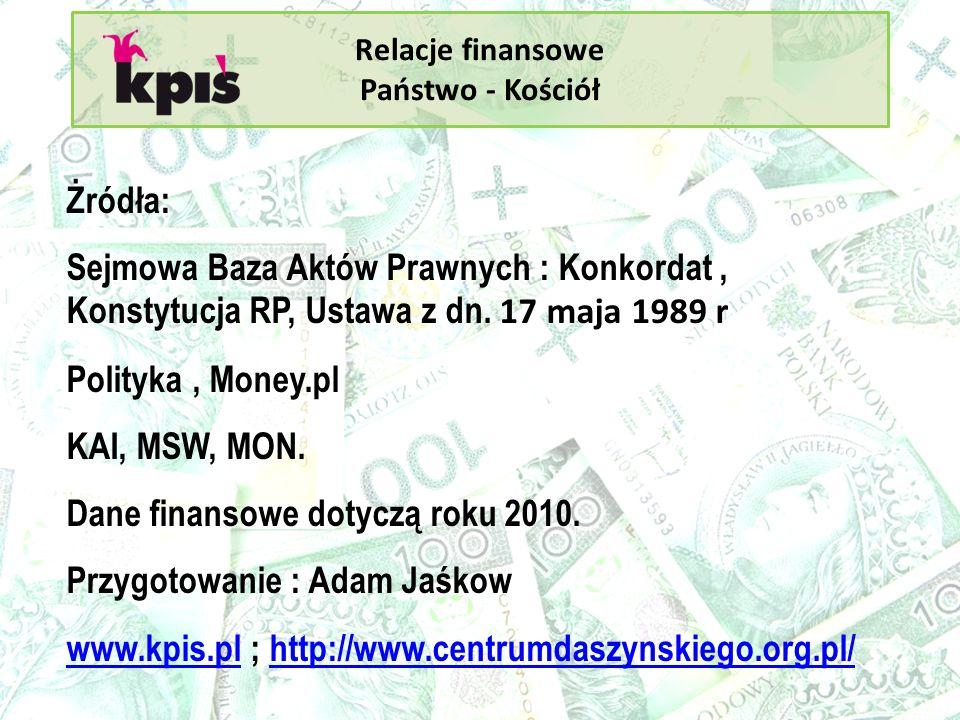 Relacje finansowe Państwo - Kościół Żródła: Sejmowa Baza Aktów Prawnych : Konkordat, Konstytucja RP, Ustawa z dn. 17 maja 1989 r Polityka, Money.pl KA