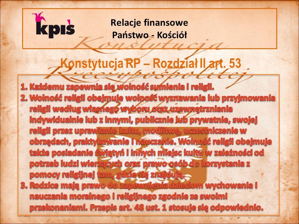 Relacje finansowe Państwo - Kościół Konstytucja RP – Rozdział II art. 53