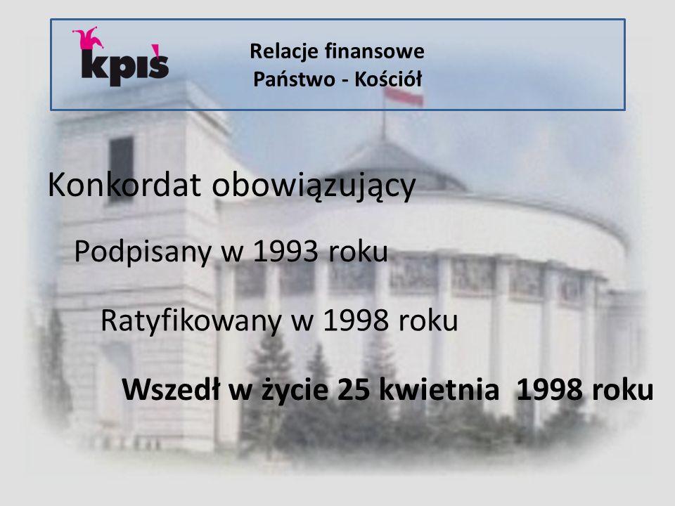 Relacje finansowe Państwo - Kościół Konkordat obowiązujący Podpisany w 1993 roku Ratyfikowany w 1998 roku Wszedł w życie 25 kwietnia 1998 roku