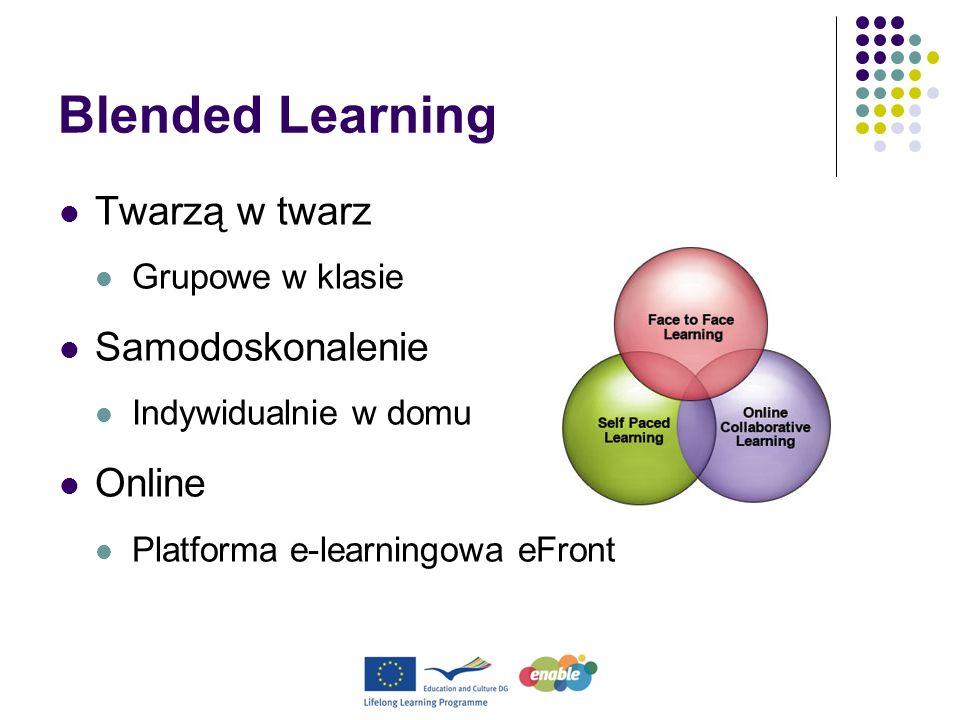 Blended Learning Twarzą w twarz Grupowe w klasie Samodoskonalenie Indywidualnie w domu Online Platforma e-learningowa eFront