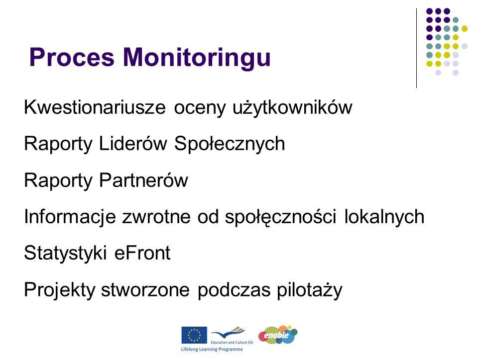 Proces Monitoringu Kwestionariusze oceny użytkowników Raporty Liderów Społecznych Raporty Partnerów Informacje zwrotne od społęczności lokalnych Statystyki eFront Projekty stworzone podczas pilotaży