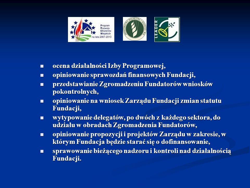 ocena działalności Izby Programowej, ocena działalności Izby Programowej, opiniowanie sprawozdań finansowych Fundacji, opiniowanie sprawozdań finansow