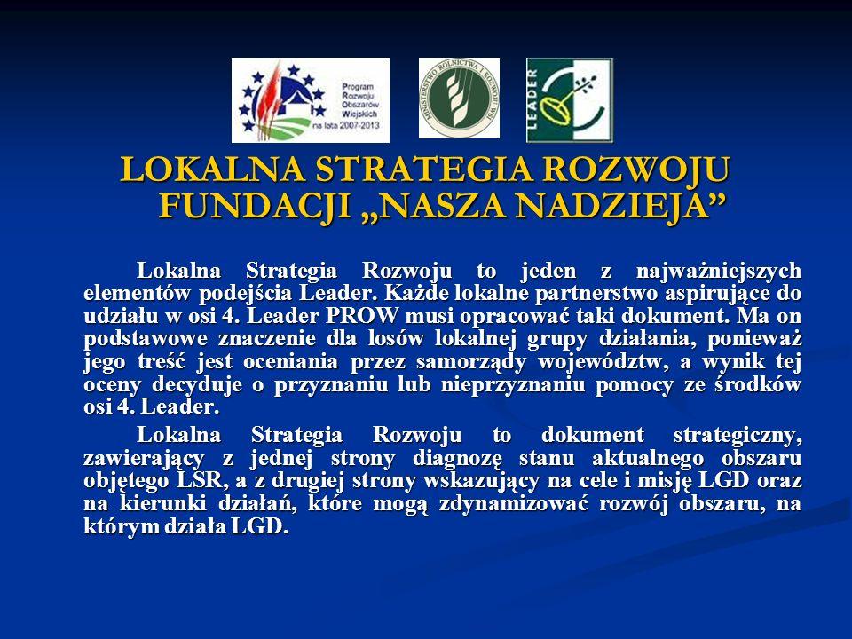 LOKALNA STRATEGIA ROZWOJU FUNDACJI NASZA NADZIEJA Lokalna Strategia Rozwoju to jeden z najważniejszych elementów podejścia Leader. Każde lokalne partn