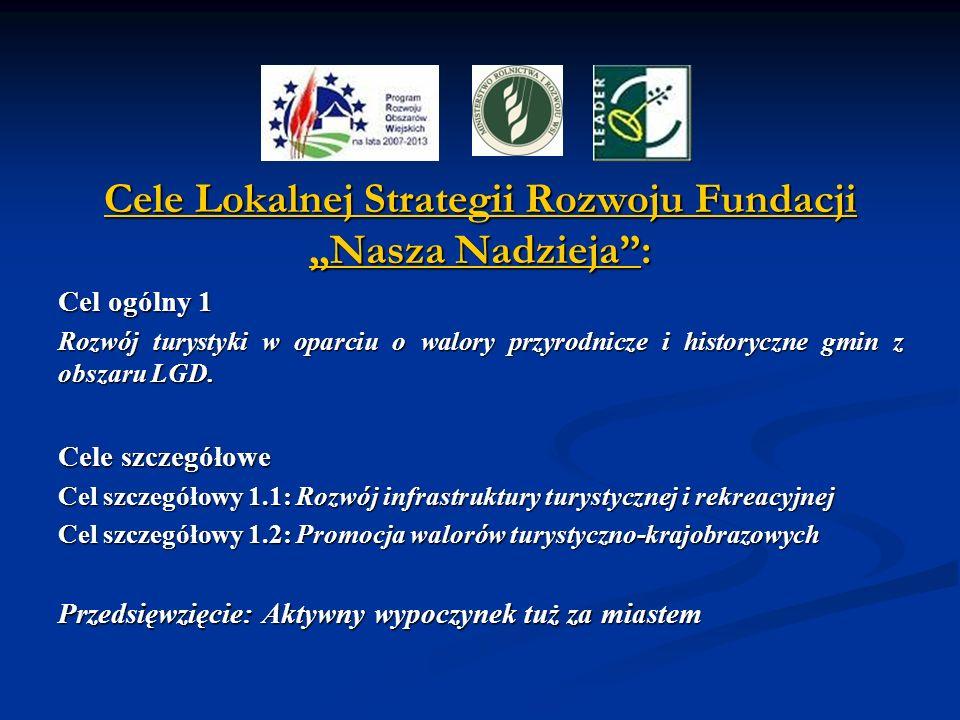Cele Lokalnej Strategii Rozwoju Fundacji Nasza Nadzieja: Cel ogólny 1 Rozwój turystyki w oparciu o walory przyrodnicze i historyczne gmin z obszaru LG
