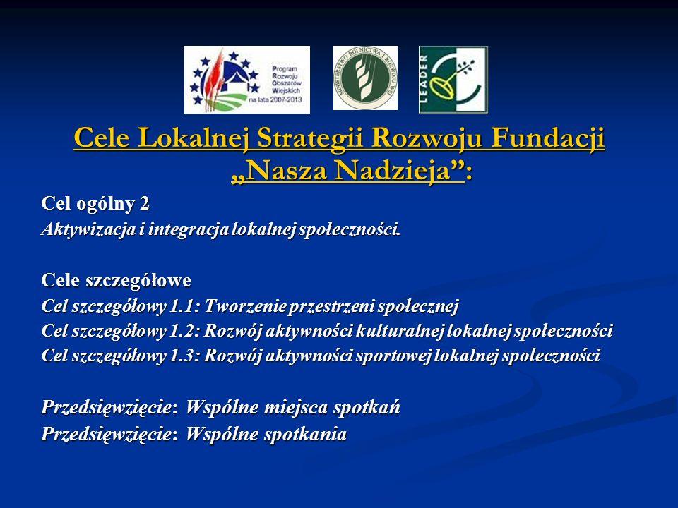 Cele Lokalnej Strategii Rozwoju Fundacji Nasza Nadzieja: Cel ogólny 2 Aktywizacja i integracja lokalnej społeczności. Cele szczegółowe Cel szczegółowy
