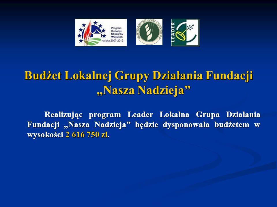 Budżet Lokalnej Grupy Działania Fundacji Nasza Nadzieja Realizując program Leader Lokalna Grupa Działania Fundacji Nasza Nadzieja będzie dysponowała b