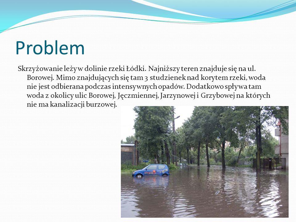Problem Skrzyżowanie leży w dolinie rzeki Łódki. Najniższy teren znajduje się na ul. Borowej. Mimo znajdujących się tam 3 studzienek nad korytem rzeki