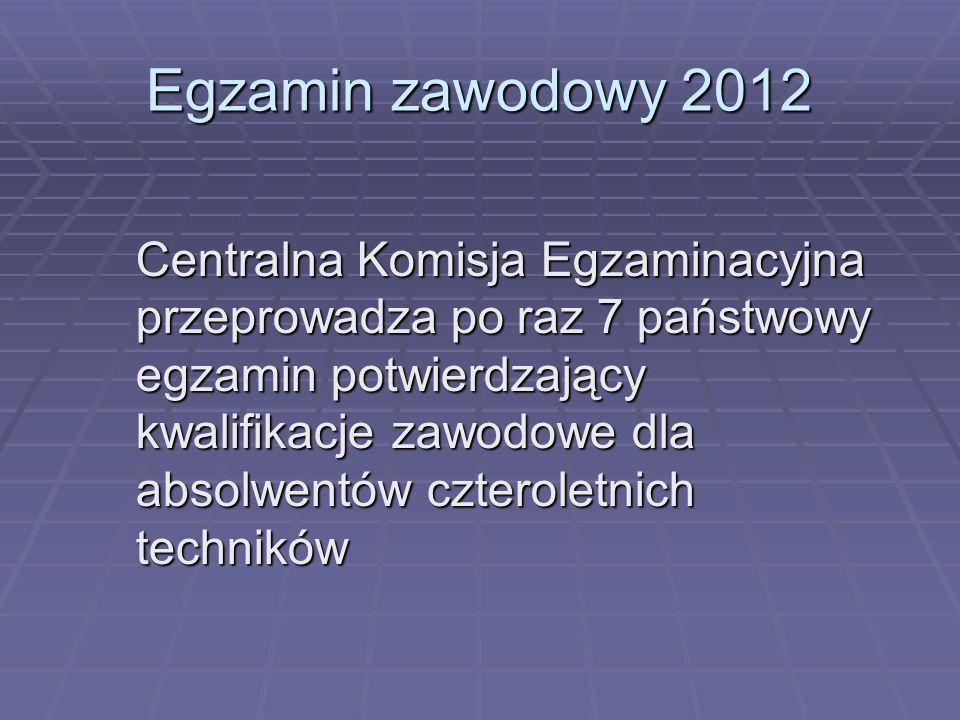 Egzamin zawodowy 2012 Centralna Komisja Egzaminacyjna przeprowadza po raz 7 państwowy egzamin potwierdzający kwalifikacje zawodowe dla absolwentów czteroletnich techników