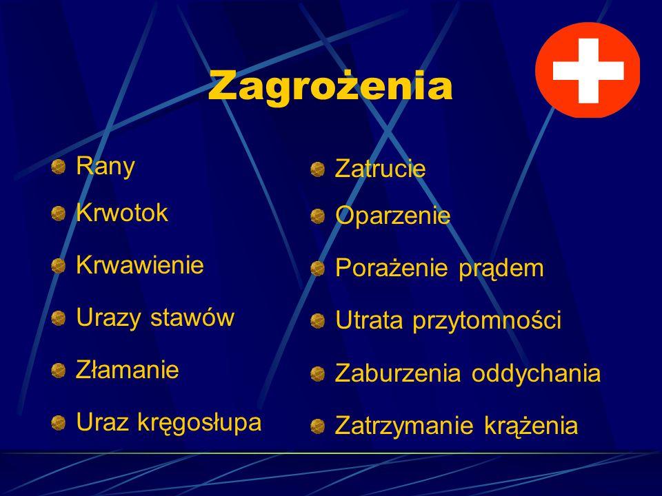 Rany Rozróżniamy następujące rodzaje ran w zależności od ich cech charakterystycznych : Otarcia Oparzenia Rany cięte Rany kłute Rany tłuczone Rany miażdżone Rany szarpane Rany postrzałowe