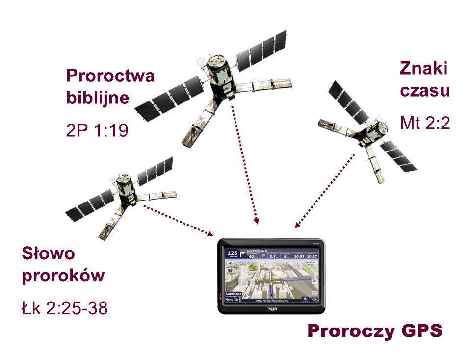 Słowo proroków Łk 2:25-38 Proroctwa biblijne 2P 1:19 Znaki czasu Mt 2:2 Proroczy GPS