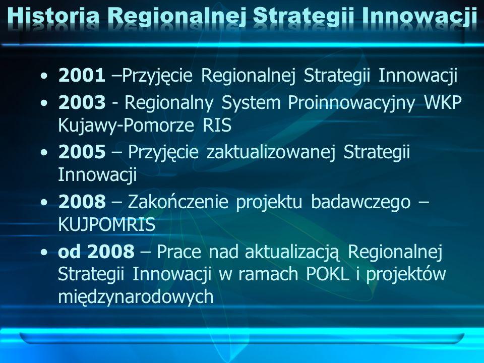 2001 –Przyjęcie Regionalnej Strategii Innowacji 2003 - Regionalny System Proinnowacyjny WKP Kujawy-Pomorze RIS 2005 – Przyjęcie zaktualizowanej Strate